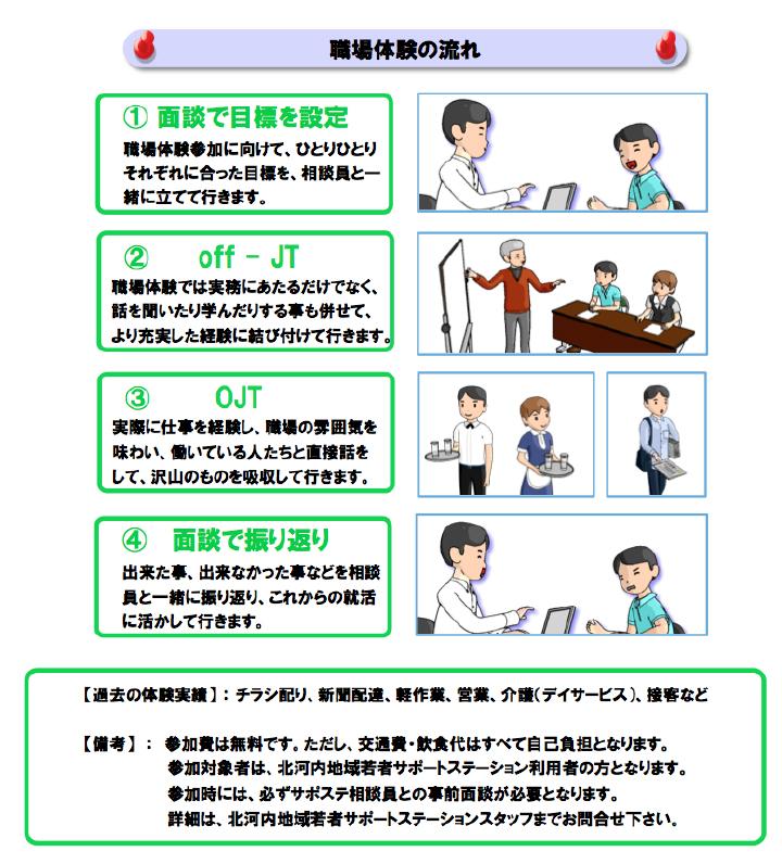 HP改定依頼内容170514